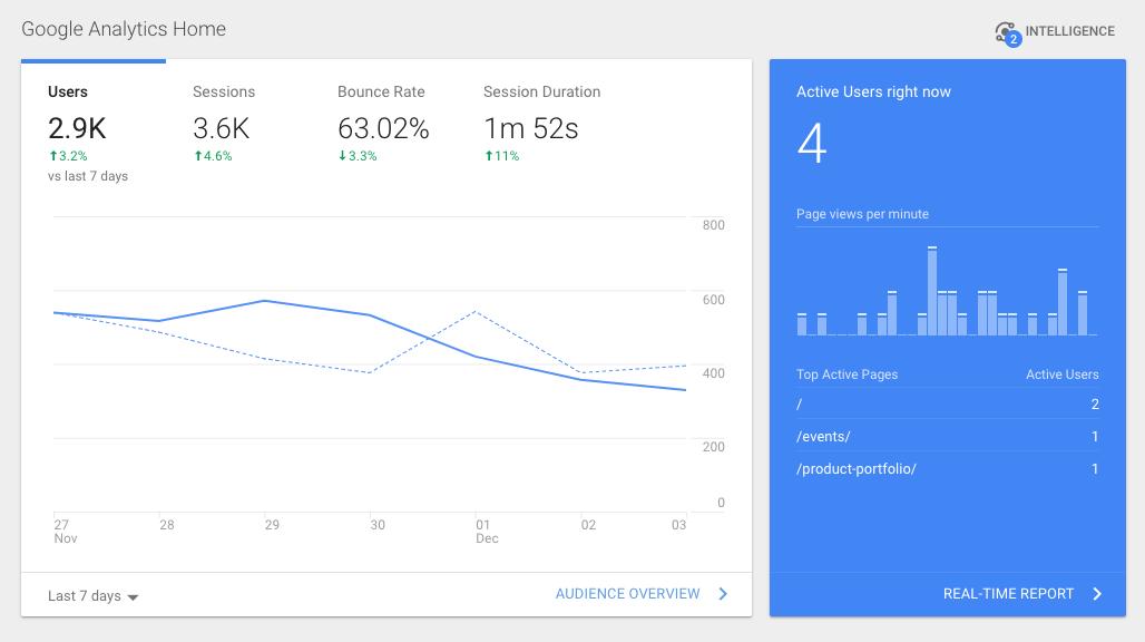google-anlytics-metrics