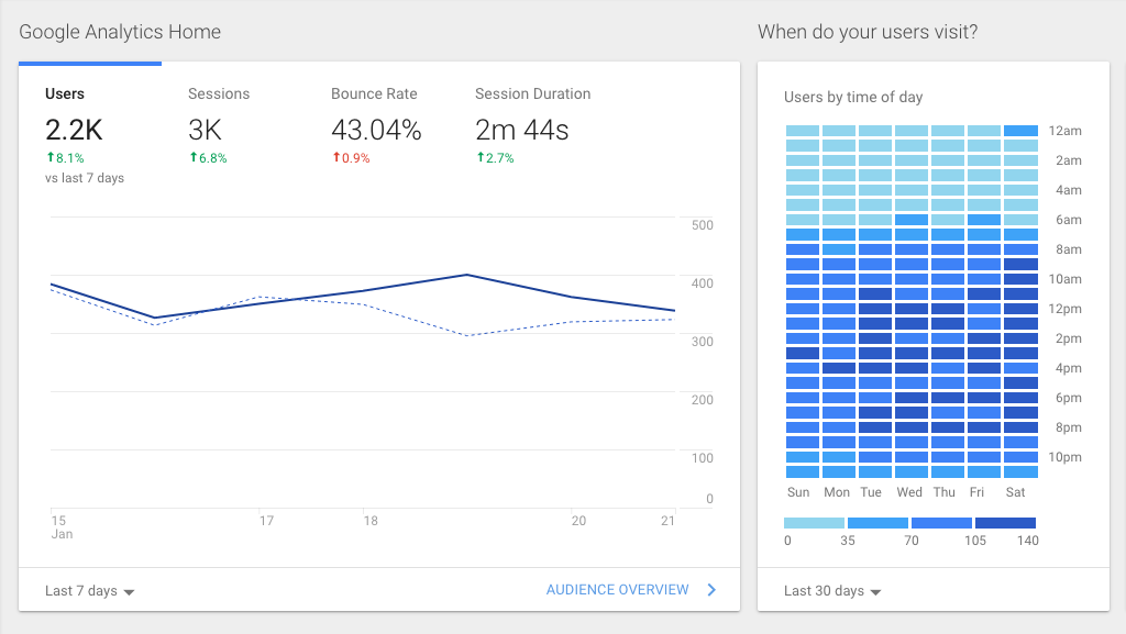 google-analytics-screen-shot