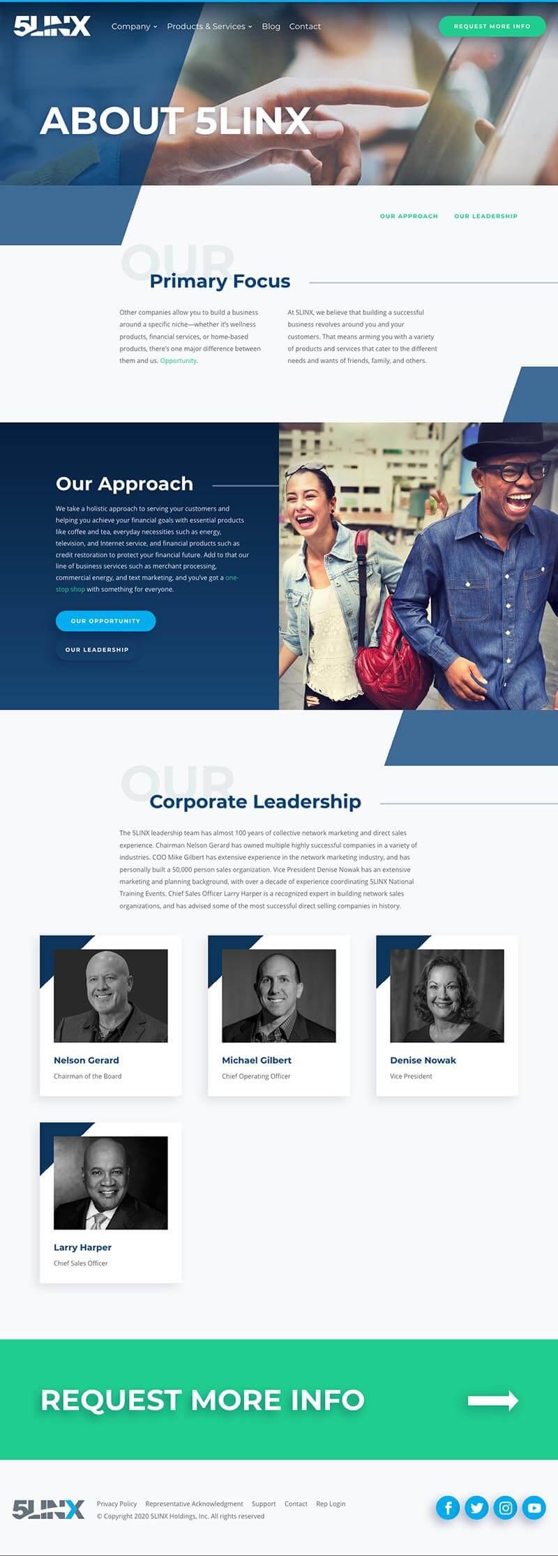 5LINX Website Development 2