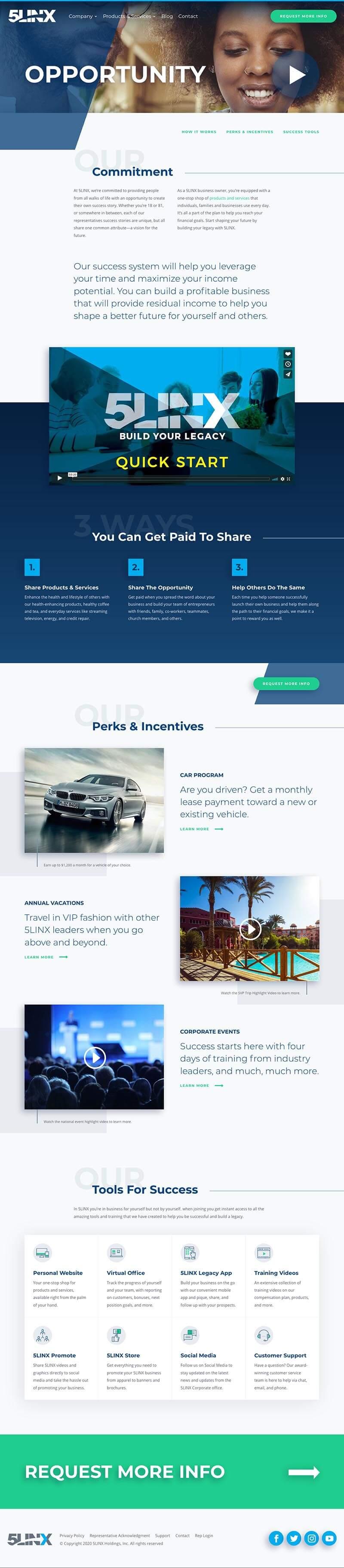 5LINX Website Development